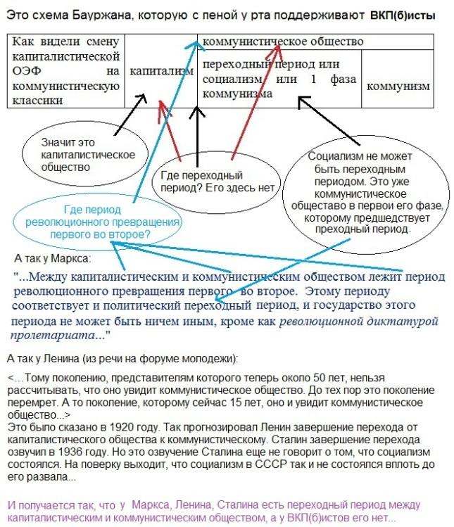 Схема Бауржана