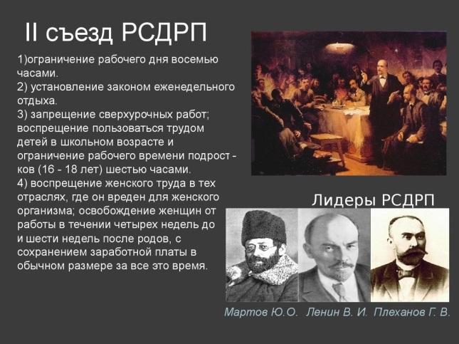 Второй Съезд РСДРП