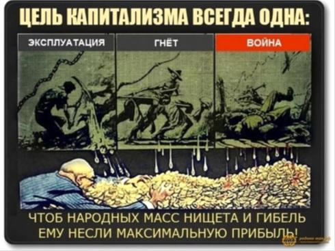 Цели капитализма